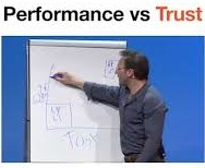 Sinek Performance trust